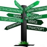kakie-kriterii-vazhnyi-pri-vyibore-roda-deyatelnosti-biznesa